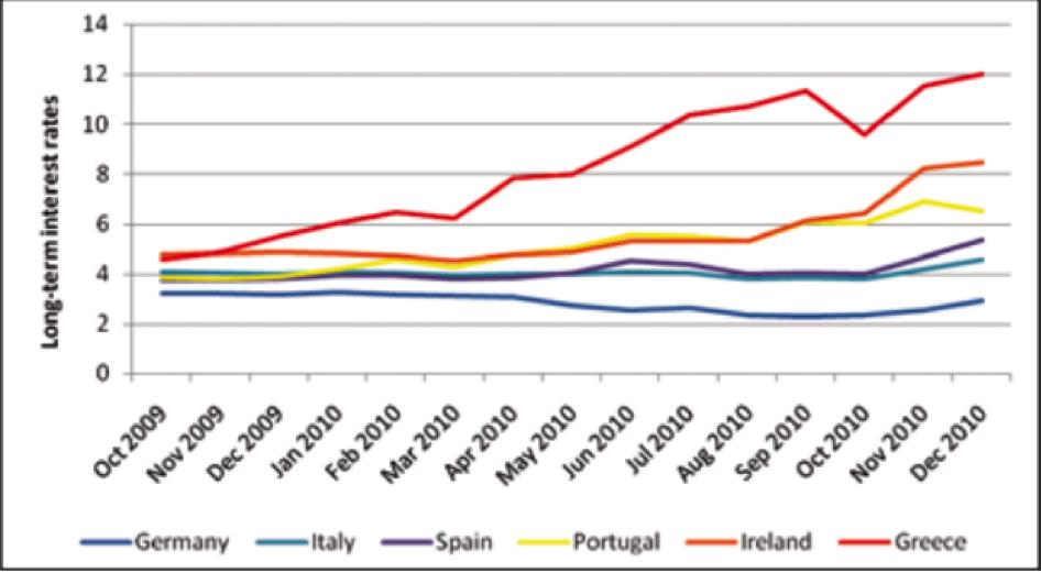 Source : Fondation Robert Schuman, « Europe and the global financial crisis », Avril 2011