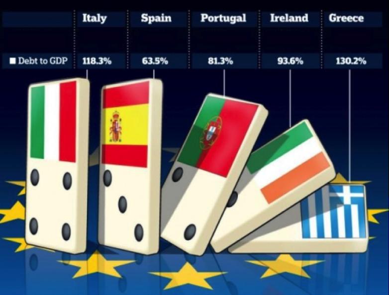 Les peuples de l'euro en crise #2: la crise de la dette