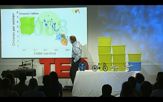 Hans Rosling's visualization of development. Link to his TED talk here.