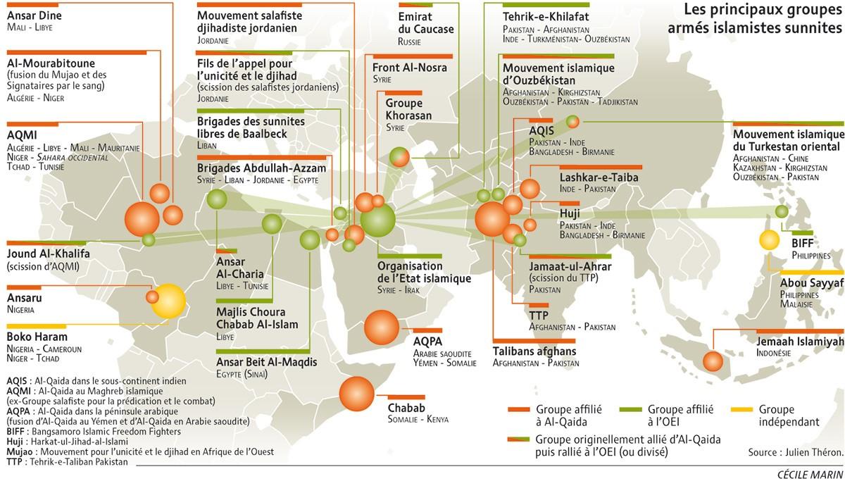 Principaux groupes armés islamistes sunnites. Cécile Marin : « Les principaux groupes armés islamistes sunnites », publié en février 2015, disponible sur http://www.monde-diplomatique.fr (source Julien Théron).