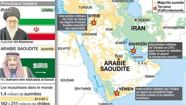 Les terrains d'affrontements entre Téhéran et Ryad au Moyen-Orient, publié sur http://www.ouest-france.fr/